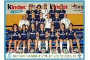 Volley femminile, la San Gabriele cade a Pescara