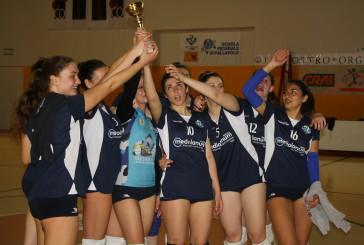 La BCC San Gabriele Vasto conquista il 1° titolo del neonato Territorio Abruzzo Sud Est Under 18